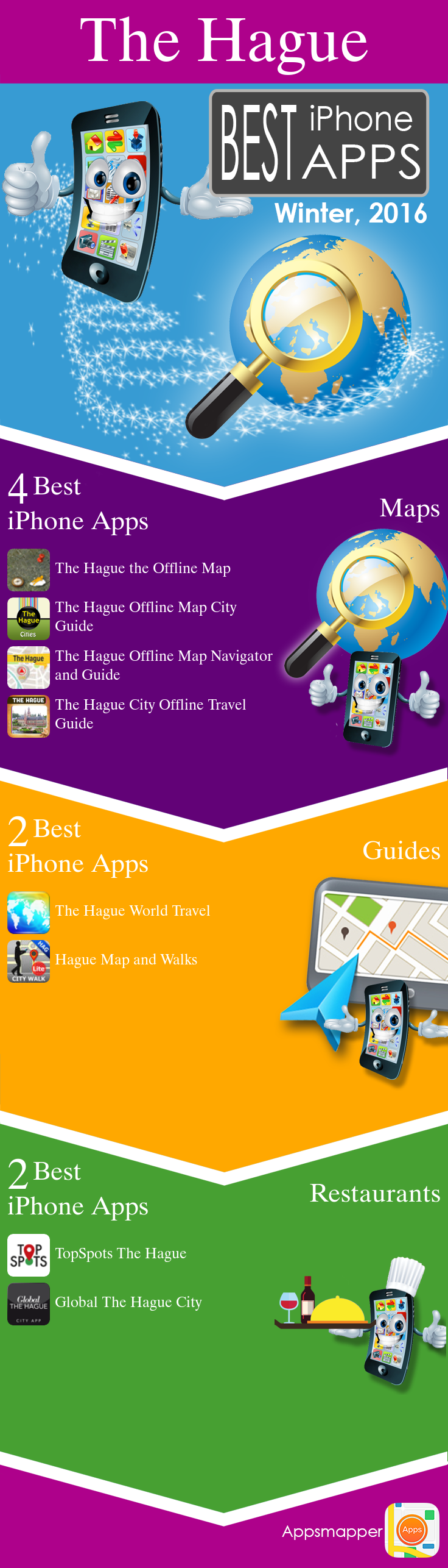The Hague iPhone apps Travel Guides, Maps, Transportation