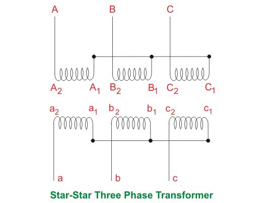 480 Three Phase Transformer Wiring Diagram