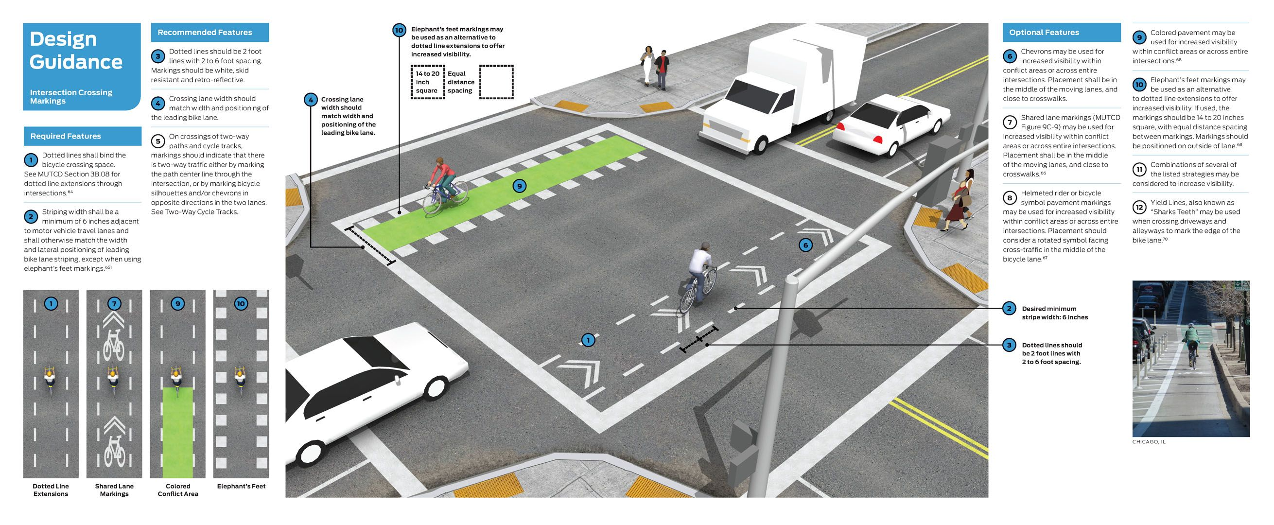 Stop Lines At Intersections Are Designed To