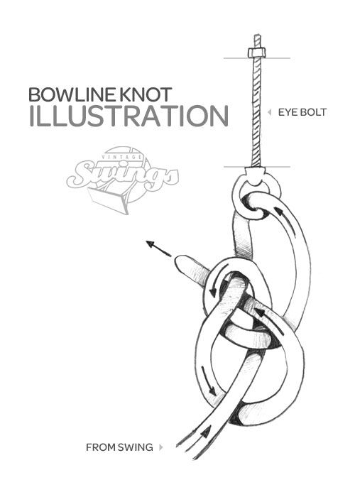 rope swing hardware - with a good looking knot | House ...