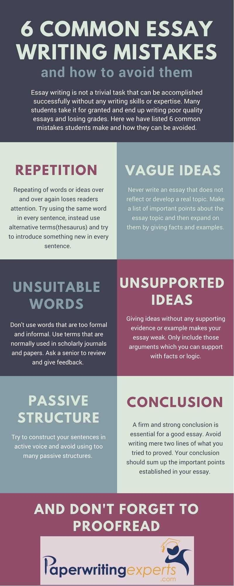 Can homework help you in the future also problem solution essay of business example rh pinterest