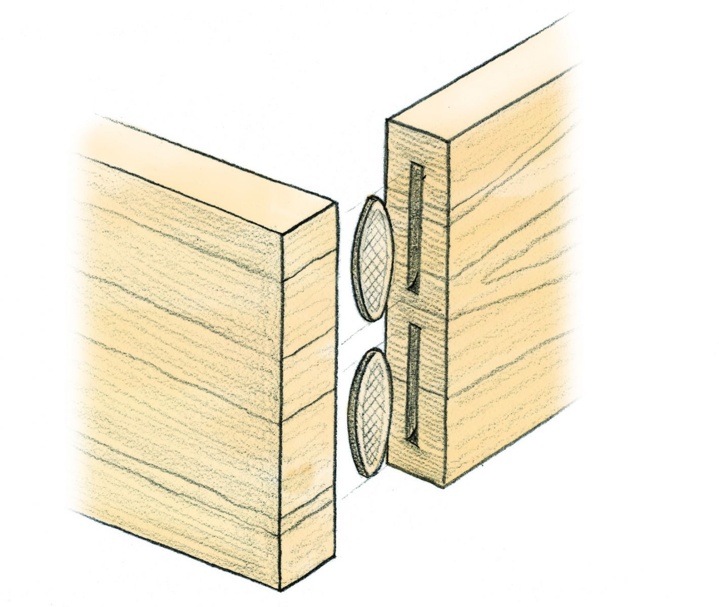 biscuit joint | diy | types of wood joints, wood joints