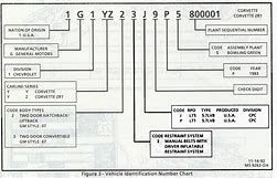 Image result for 327 Chevy Engine Identification Codes