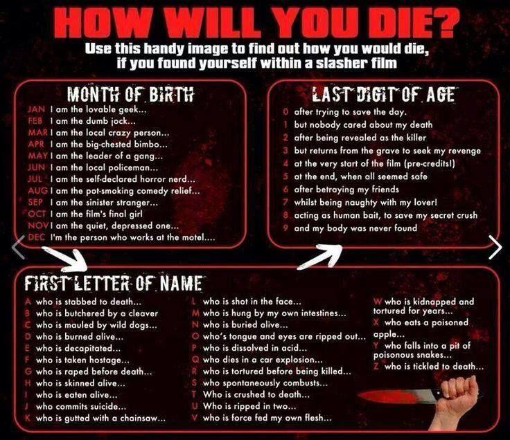 HOW WILL YOU DIE? Birthday scenario, Birthday scenario game