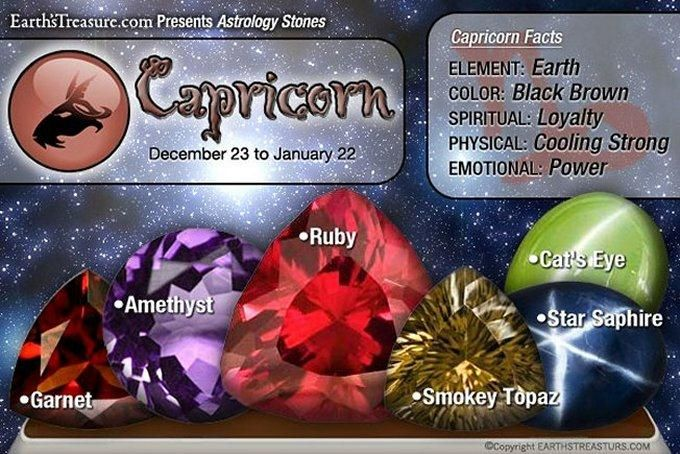capricorn december 23 and january 22 birthstones january capricornio cristales. Black Bedroom Furniture Sets. Home Design Ideas