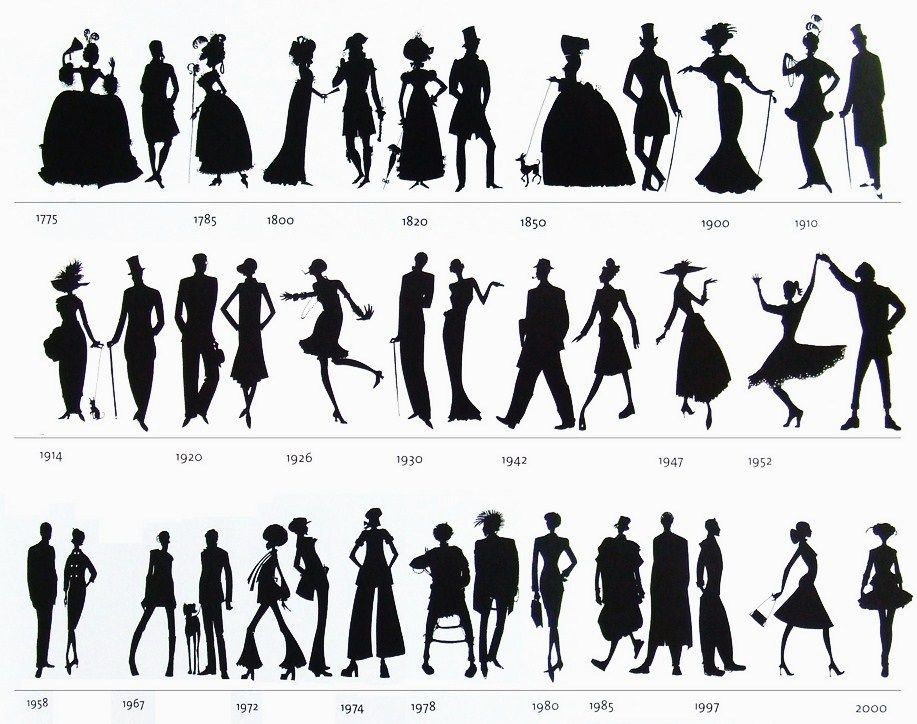 what period in history had the best fashion