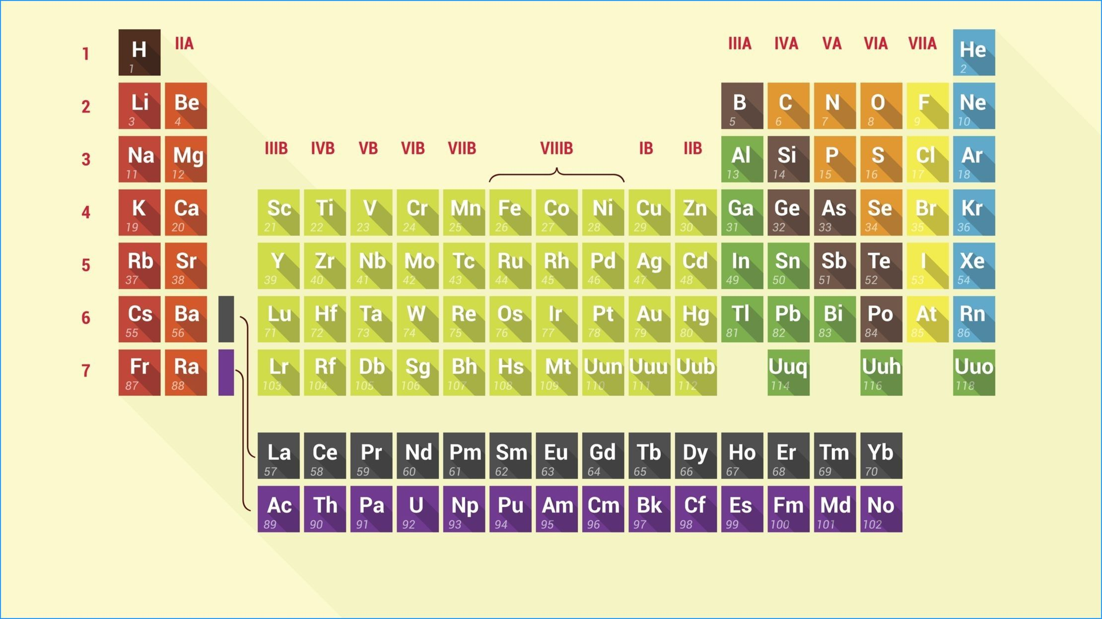 Unique Asapscience Periodic Table Poster Tablepriodic