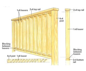 Outdoor privacy shades for decks screens offer the for Build deck privacy screen