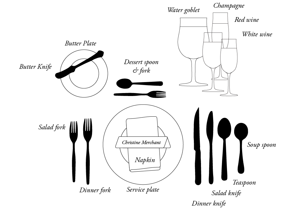 Table Setting Diagram With Steak Knife Wiring Diagram - Silverware placement on table