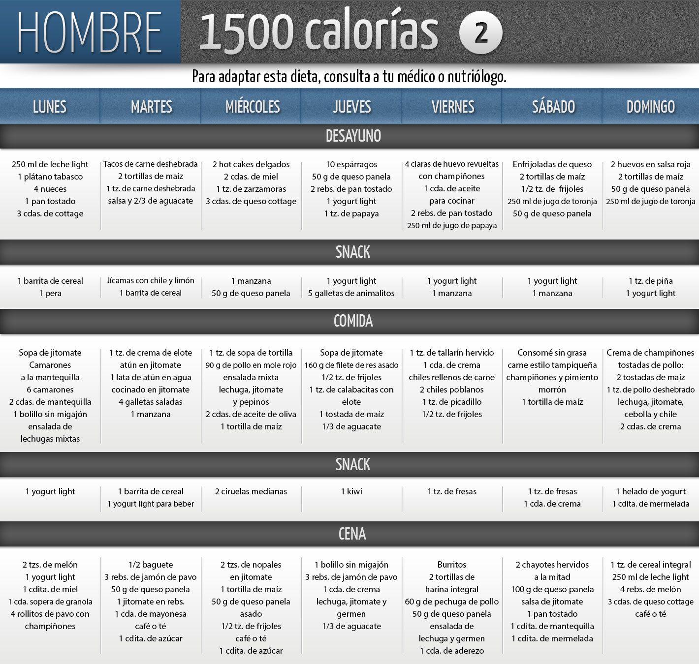 Dietas_Hombre_1500_02 | Work Out! | Dieta 1500 calorias