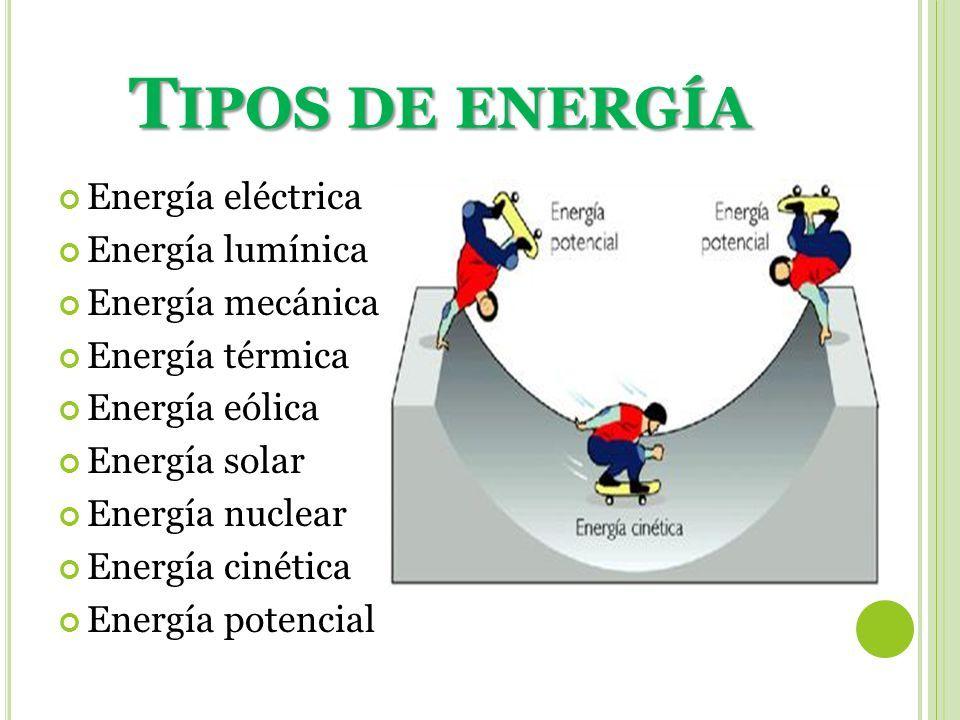 energia cinetica y potencial - Buscar con Google | Energía cinética, Energia  electrica, Tipos de energia