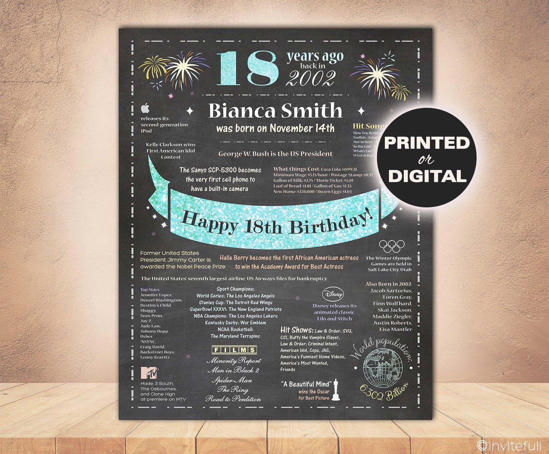 18th Birthday Gifts for Girls,18th Birthday Printables