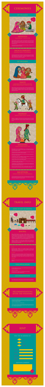 Kalayug Art and Design Studio Wedding Card Bride Groom Comic