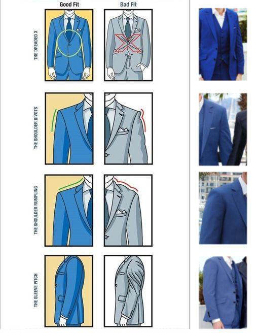 efba4f3c00 Proper suit fitting guide | Gentlemen's Guide | Mens fashion suits ...