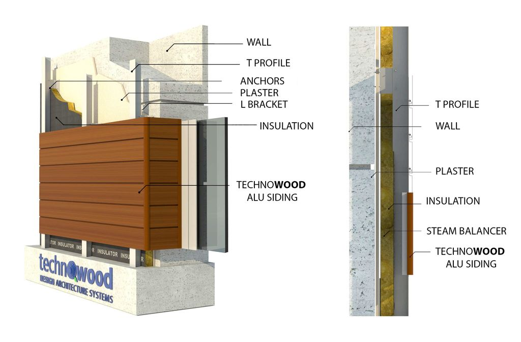 Alusiding Aluminum Facade System Construction Detail Insulated Siding Facade Plaster Walls