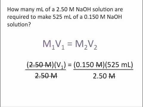 Dilution Problems Chemistry Tutorial Chemistry Pinterest