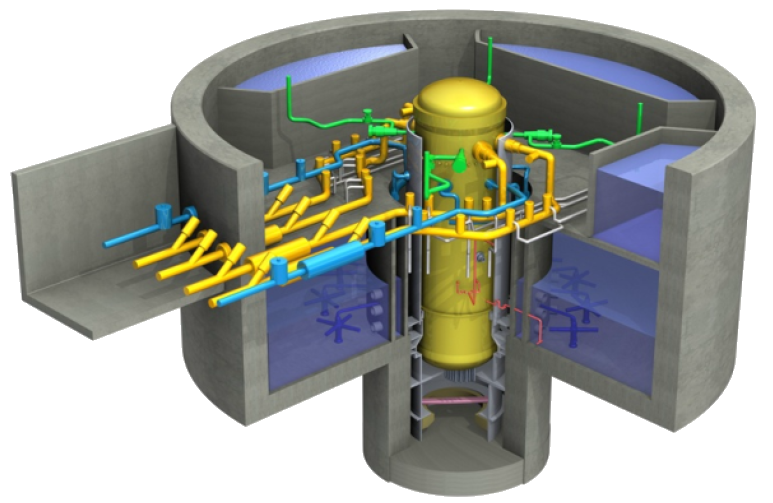 Boiling Water Reactor Nuclear Power Plant Nuclear Power