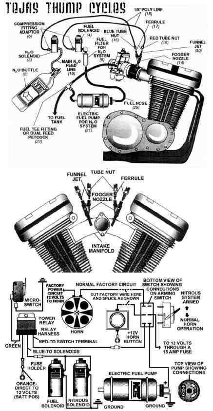 Harley Davidson Nitrous Oxide System, Motorcycle NOS