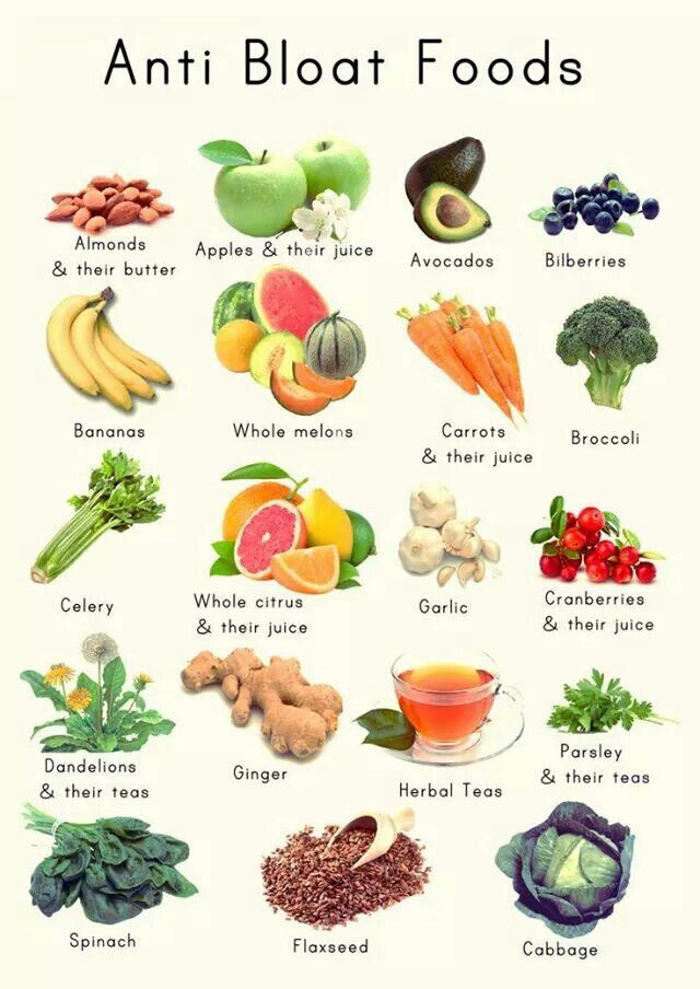 V Foods For Bloating Health And Nutrition Healthy Eating
