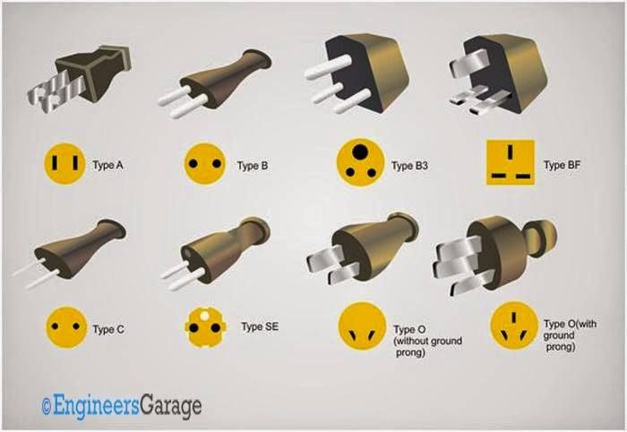 Different Plug Pins Electrical Gadgets Structured Wiring Electrical Engineering