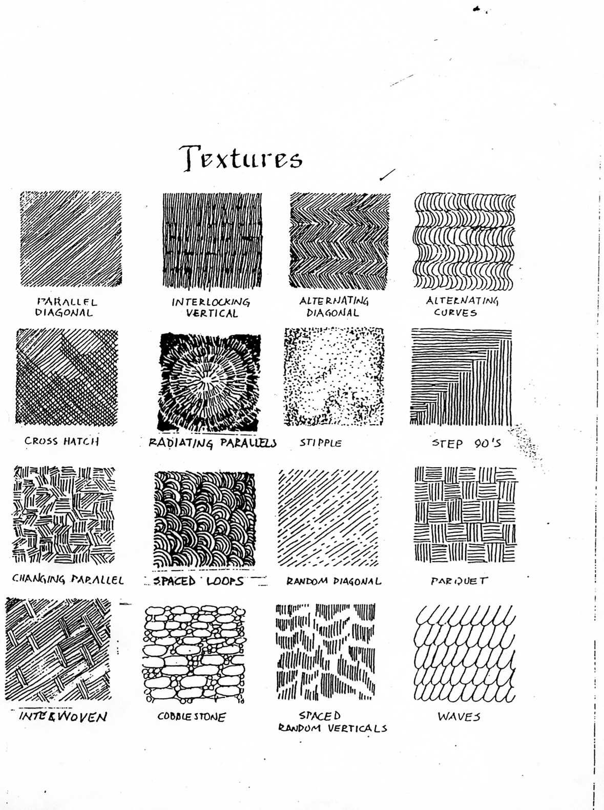 Art Texture Drawing Examples