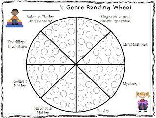 Reading Genre Wheel Student Tracking Sheet Reading Genres Classroom Freebies Reading Classroom