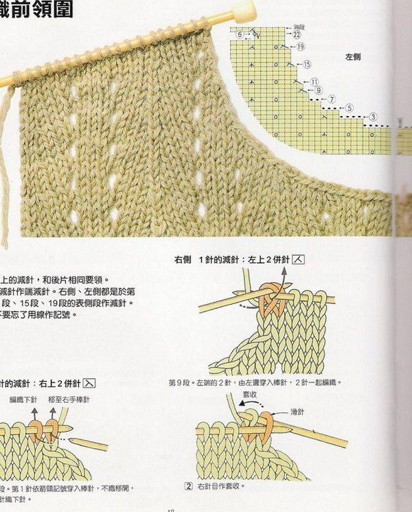 Горловина спицами   вязание   Pinterest   Croché, Ganchillo y Tejidos