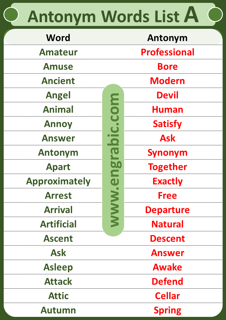 Pin On Synonyms And Antonyms By the way found 17 synonyms. pin on synonyms and antonyms