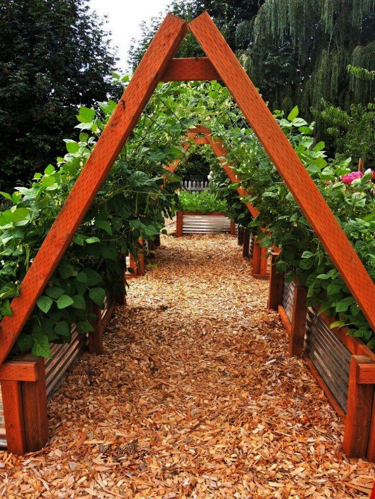 Garden Landscaping Ideas For Large Gardens near Garden