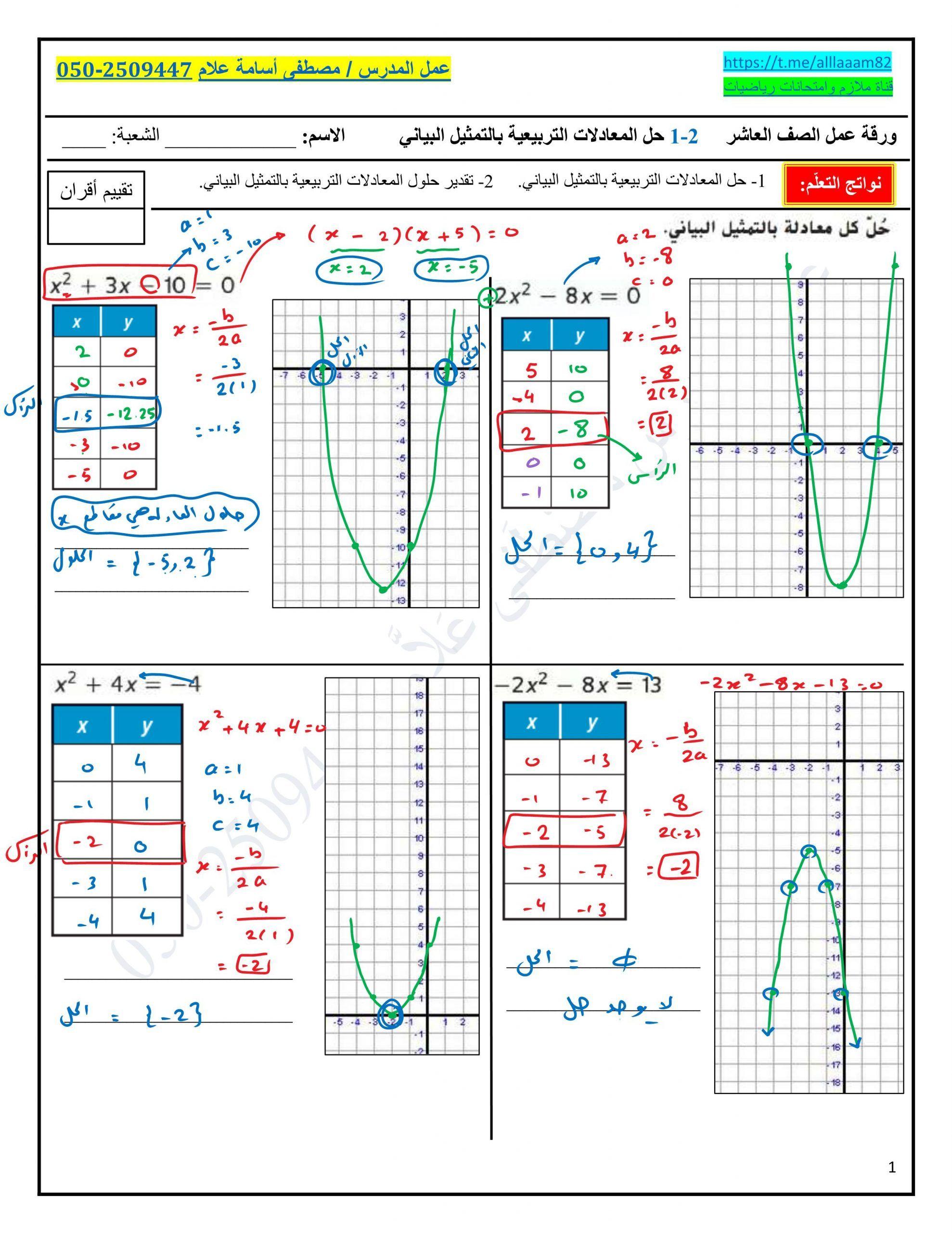 ورقة عمل حل المعادلات التربيعية بالتمثيل البياني مع الاجابات للصف العاشر مادة الرياضيات المتكاملة Map