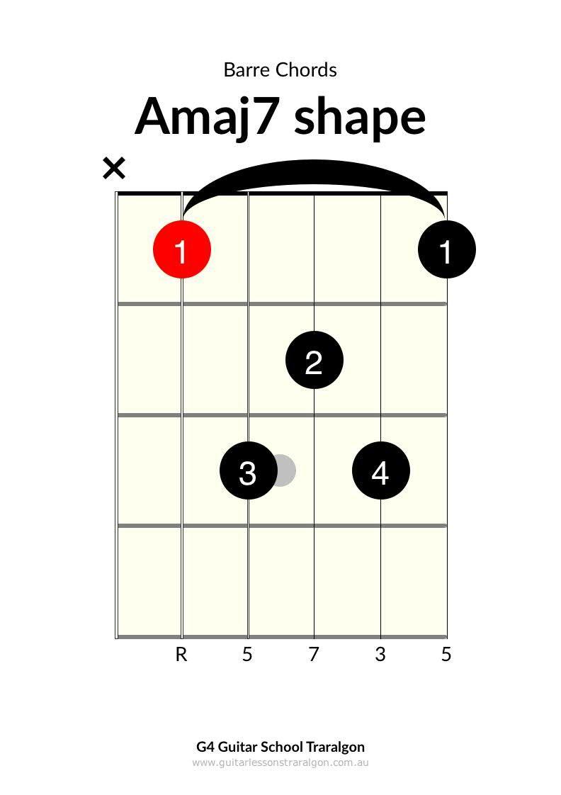 Barre Chords Amaj7 Shape G4 Guitar School Traralgon Www