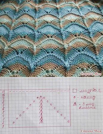 Modèle de tricot de dentelle motif arşivleri – Instructions de modèle de tricot, # Instructions # arşivleri # motif de dentelle … – Bienvenue sur Blog   – Strickmuster