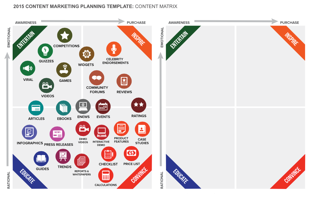Content Marketing Planning Template  Smart Insights  Social