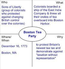 Image result for boston tea party worksheets printable | Other ...