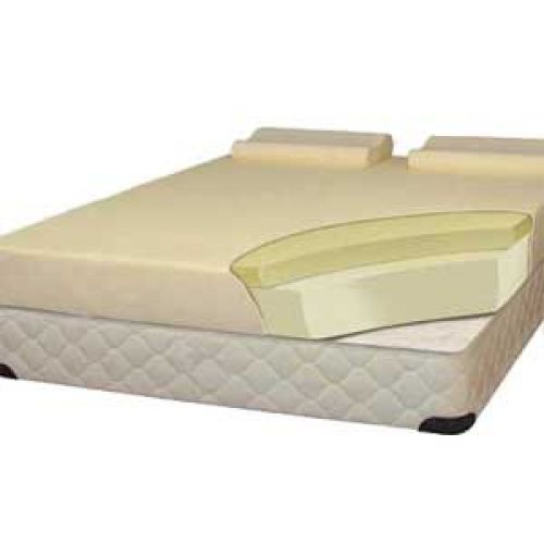 Memory Foam Hd Mattress With Vyvex Cover 60x80x7 Queen Memory