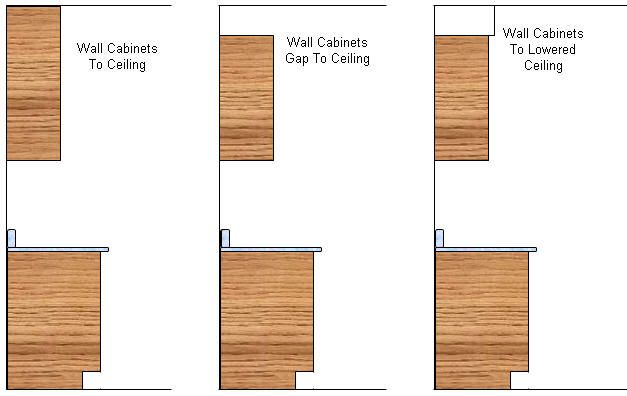How To Build Your Own Kitchen Or Bathroom Cabinets On A