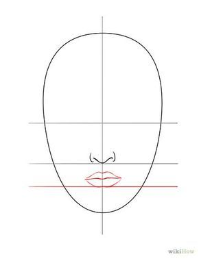 Comment Dessiner Un Visage Comment Dessiner Un Visage Dessin Visage Comment Dessiner Un Portrait