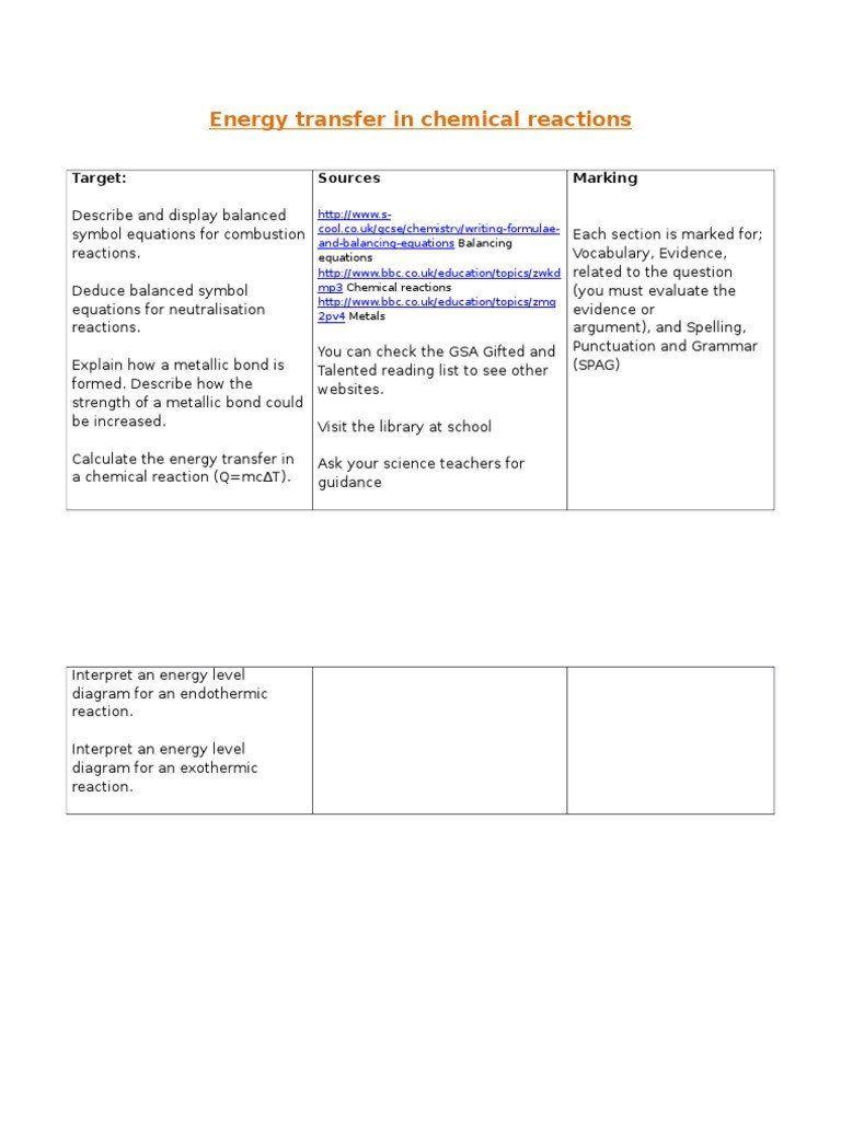 Describing Chemical Reactions Worksheet Answers   worksheet