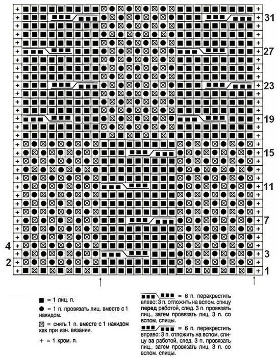 Sharf Kos1 543x700 205kb 4 Spicy Knitting Patterns
