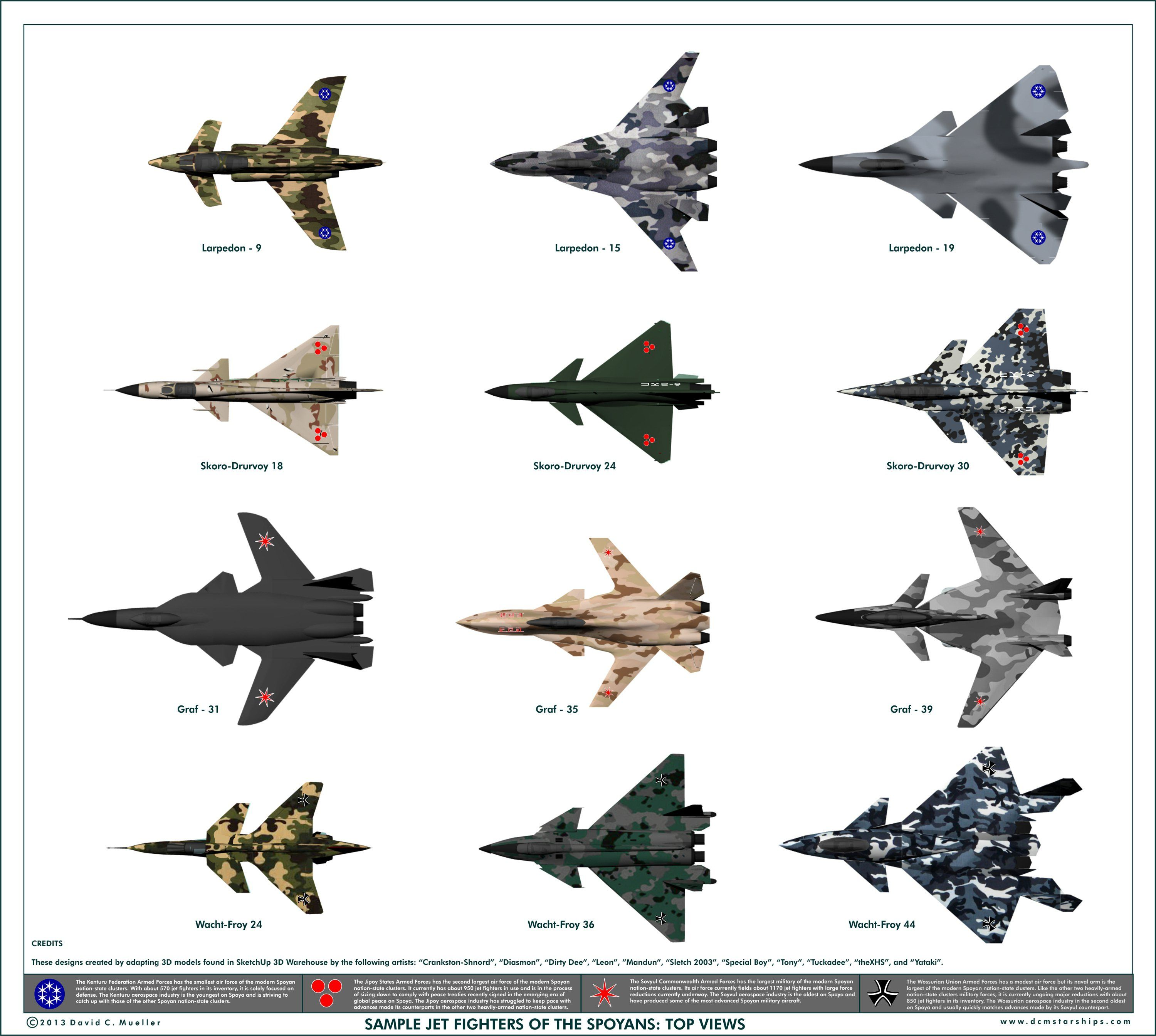 different types of military helicopters with 825003225458884456 on Feijidetupian moreover 741567641391878144 furthermore Stock Vector Different Types Of Helicopters Vector Illustration as well China Liaoning Aircraft Carrier Vs Nimitz Kuz sov 2016 11 together with Windows 10 Tank Games.