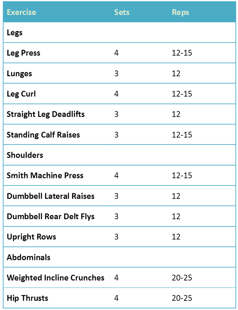 Day 7 Legs Shoulder And Abdominal A 6 Workout Routine Is Taken Into Consideration By Many People Who Want To Have High Intensified