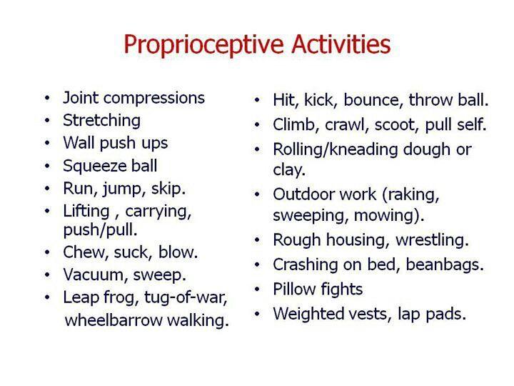 Proprioceptive activities