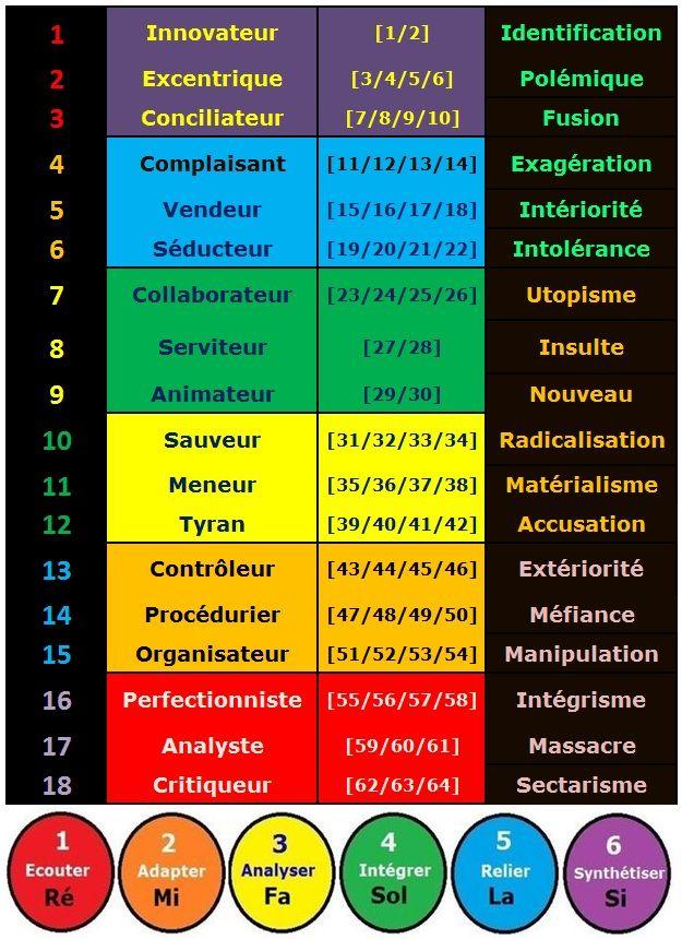Sectarisme, Intolérance, Manipulation E89a5ff3e6fac401f04fa5ab977c9736