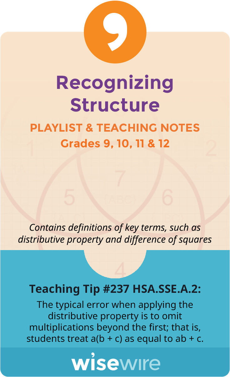 In this playlist, students explore standard HSA.SSE.A.2. Students will practice recognizing common structures within an expression. They will use t…