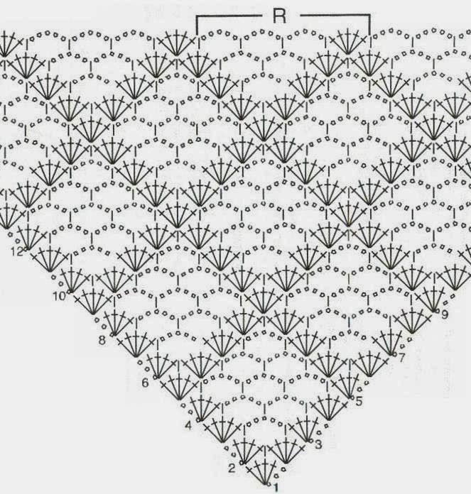 Pin de Dani Massey en Crochet Stuff   Pinterest   Chal, Chales de ...