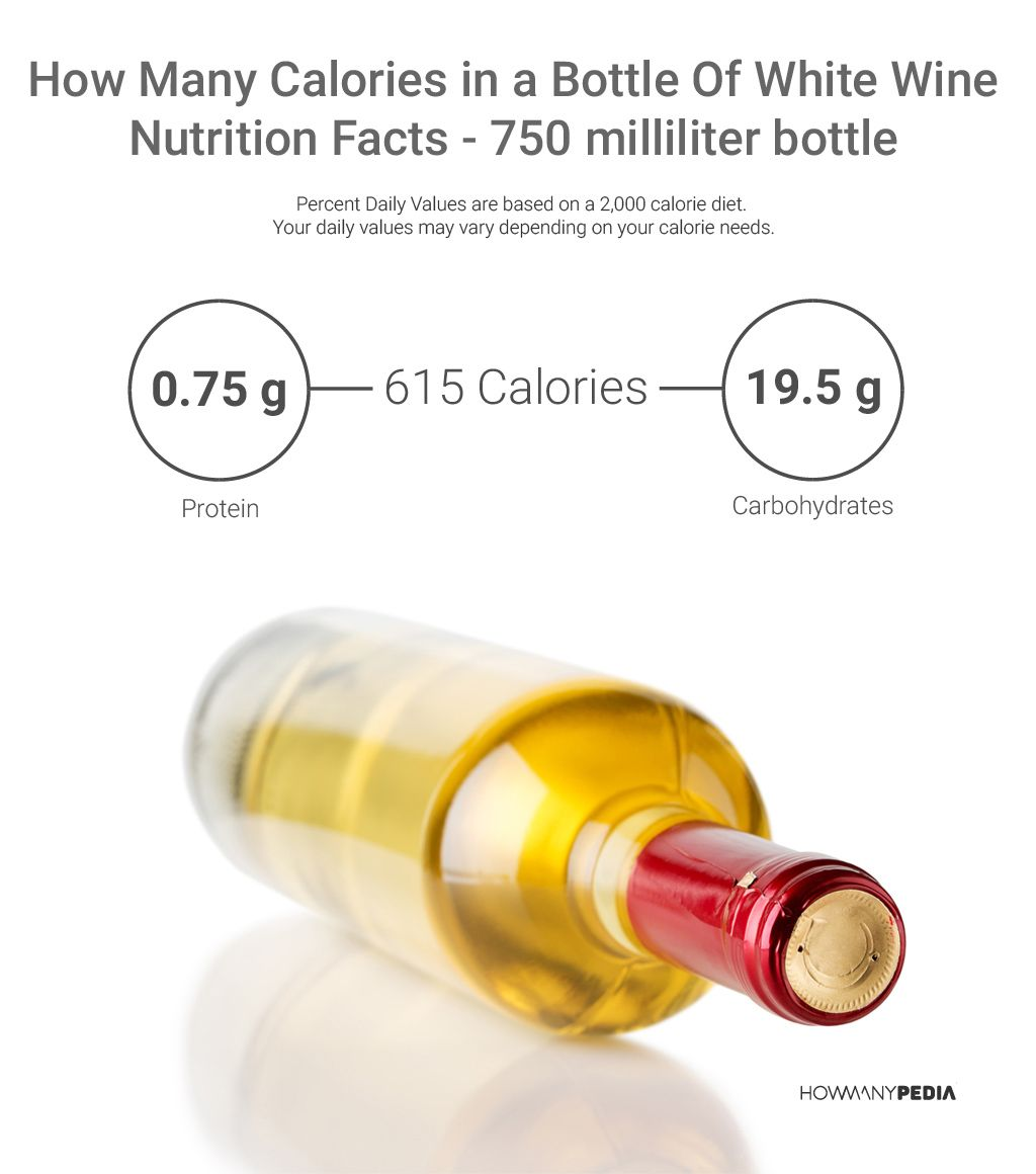 how many calories in a bottle of white wine #wine #winetime