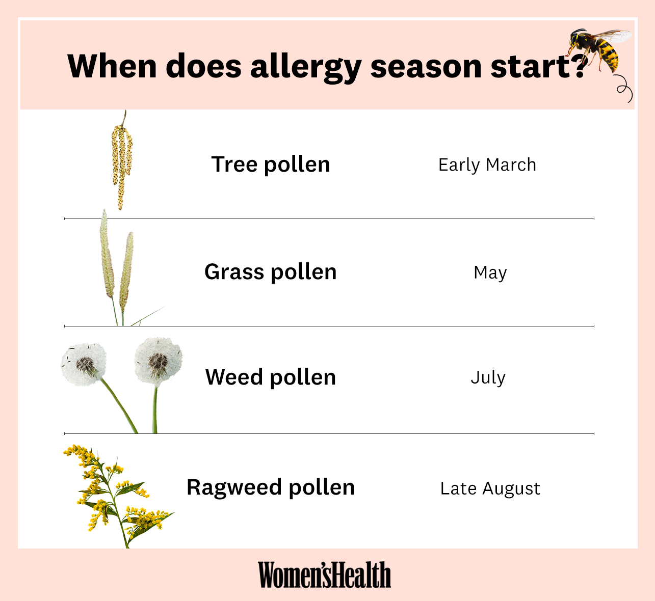 Fyi Allergy Season Starts Wayyyyy Sooner Than You Think Thanks To Climate Change Allergies Allergy Shots Seasonal Allergies