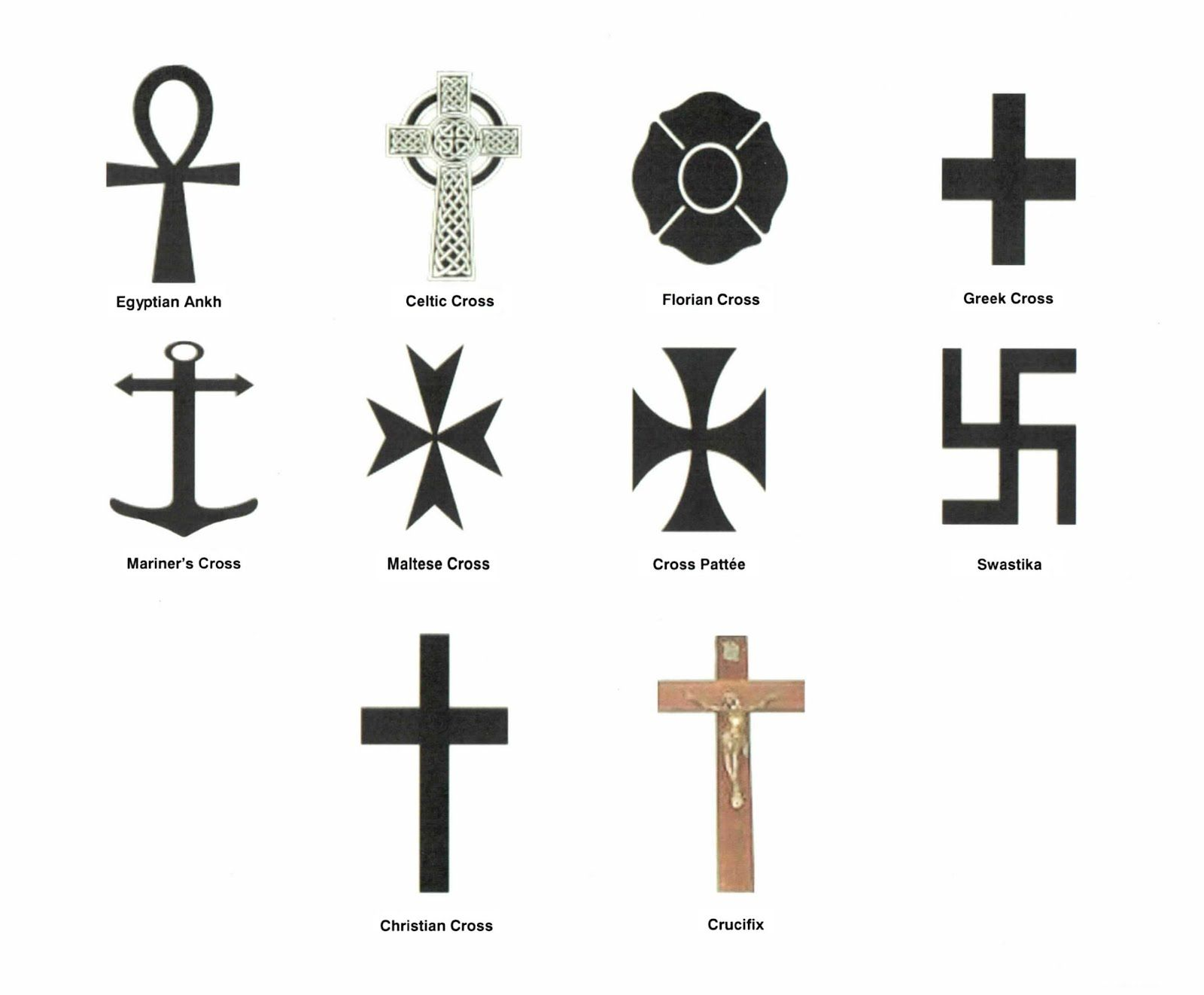 The most universally known symbol is the cross yet there isnt symbols biocorpaavc
