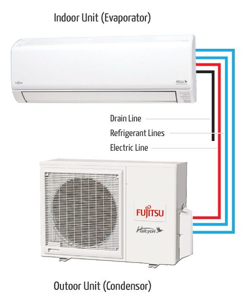 What is a Mini-Split? - FUJITSU GENERAL United States & Canada ... Halcyon Split Air Conditioners Wiring Diagrams on