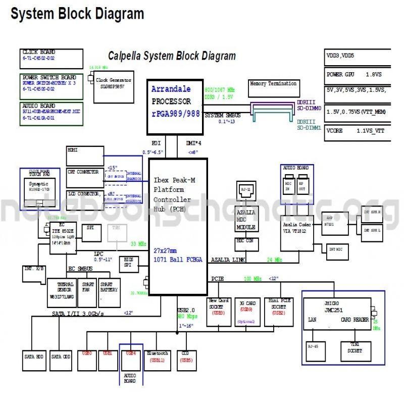laptop motherboard schematic diagram - schema wiring diagram   circuit  diagram